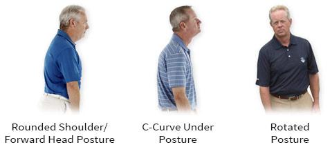 Posture Samples Image